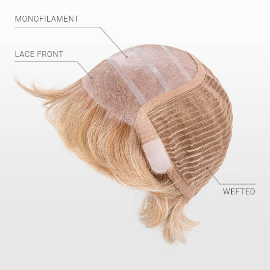 Lace Front | Monofilament Top | Wefted Cap